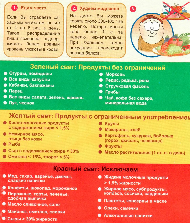 Жесткая Диета Для Похудения При Сахарном Диабете.